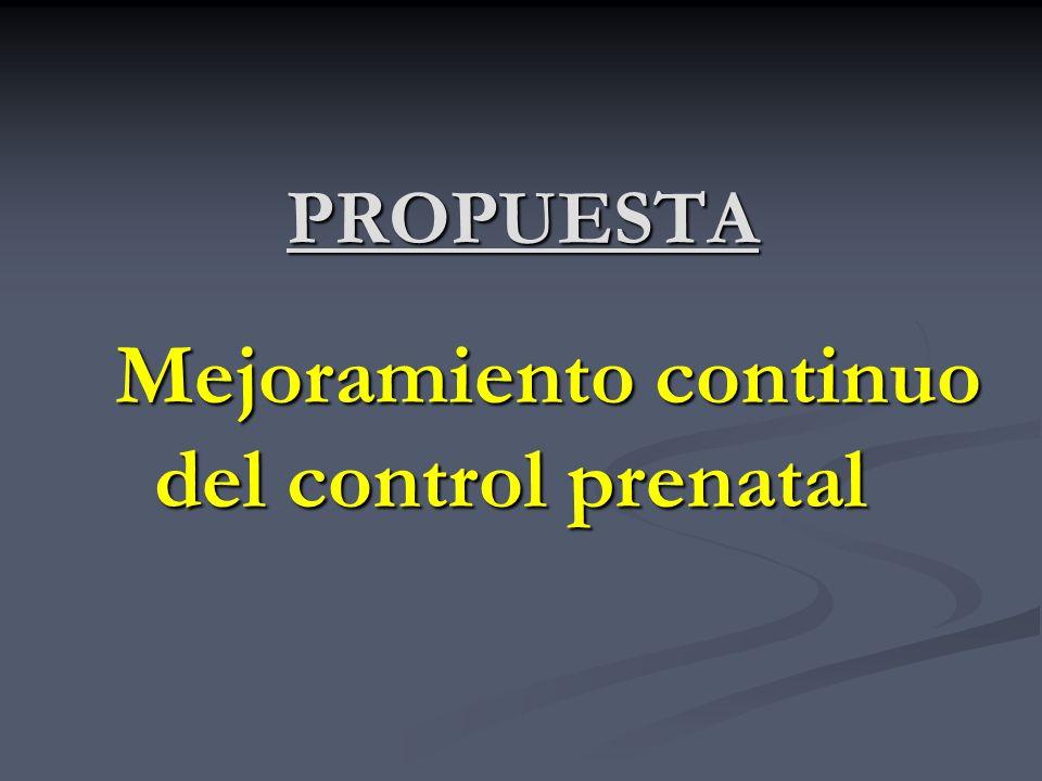 Mejoramiento continuo del control prenatal
