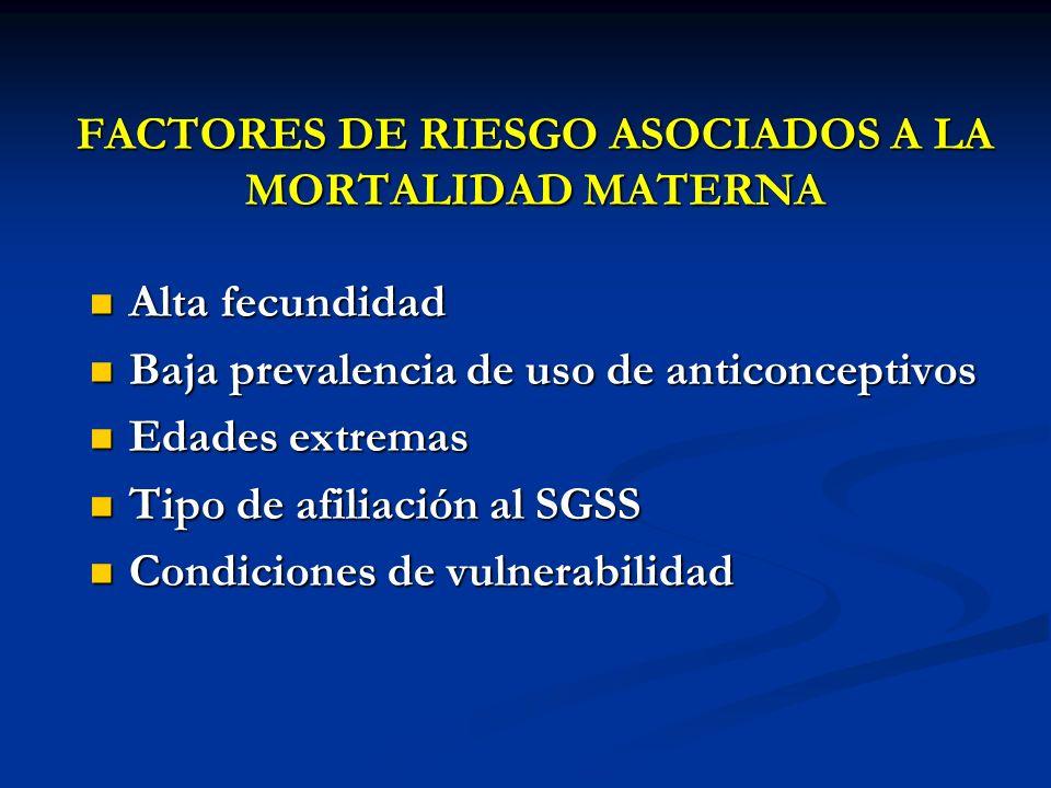 FACTORES DE RIESGO ASOCIADOS A LA MORTALIDAD MATERNA
