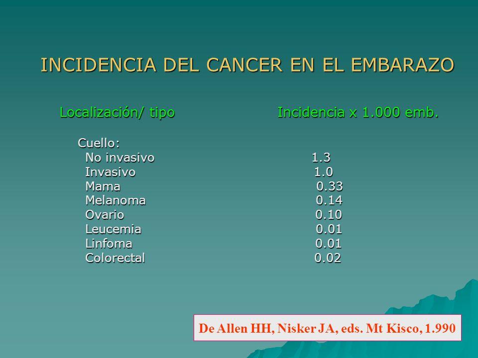 De Allen HH, Nisker JA, eds. Mt Kisco, 1.990