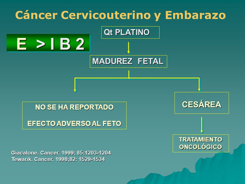 E > I B 2 Cáncer Cervicouterino y Embarazo Qt PLATINO MADUREZ FETAL