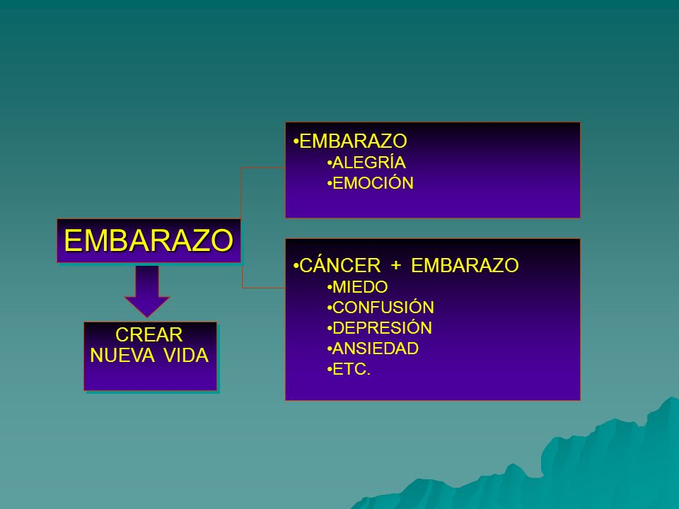 EMBARAZO EMBARAZO CÁNCER + EMBARAZO CREAR NUEVA VIDA ALEGRÍA EMOCIÓN