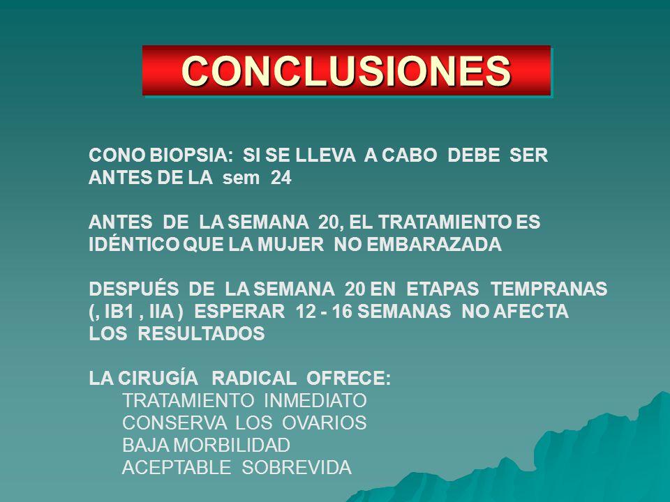CONCLUSIONES CONO BIOPSIA: SI SE LLEVA A CABO DEBE SER ANTES DE LA sem 24.
