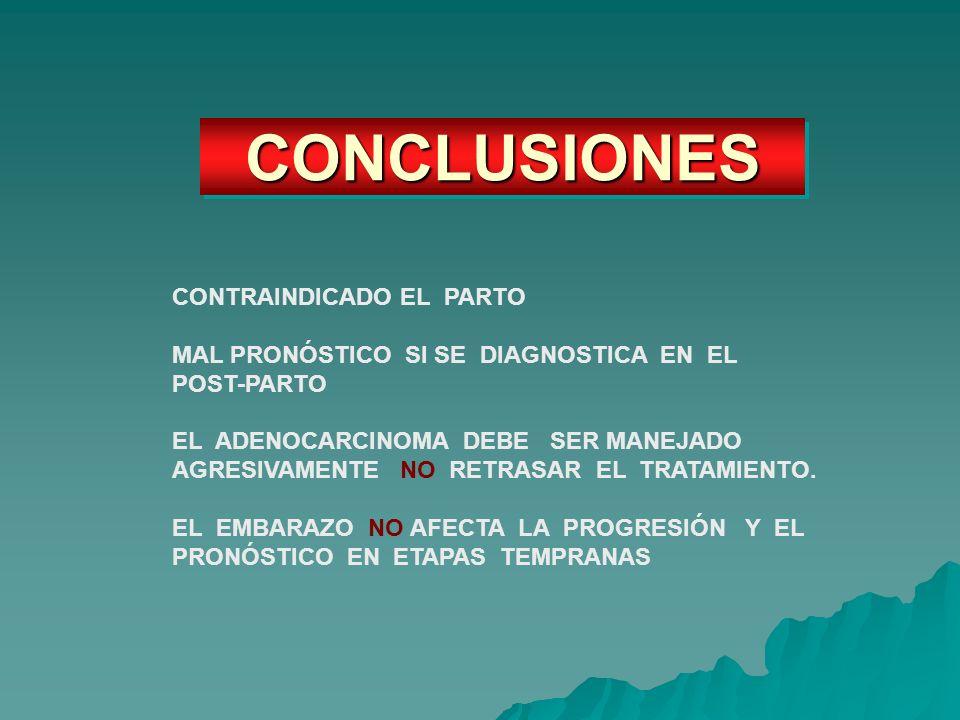 CONCLUSIONES CONTRAINDICADO EL PARTO