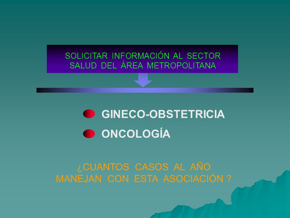 GINECO-OBSTETRICIA ONCOLOGÍA ¿CUANTOS CASOS AL AÑO