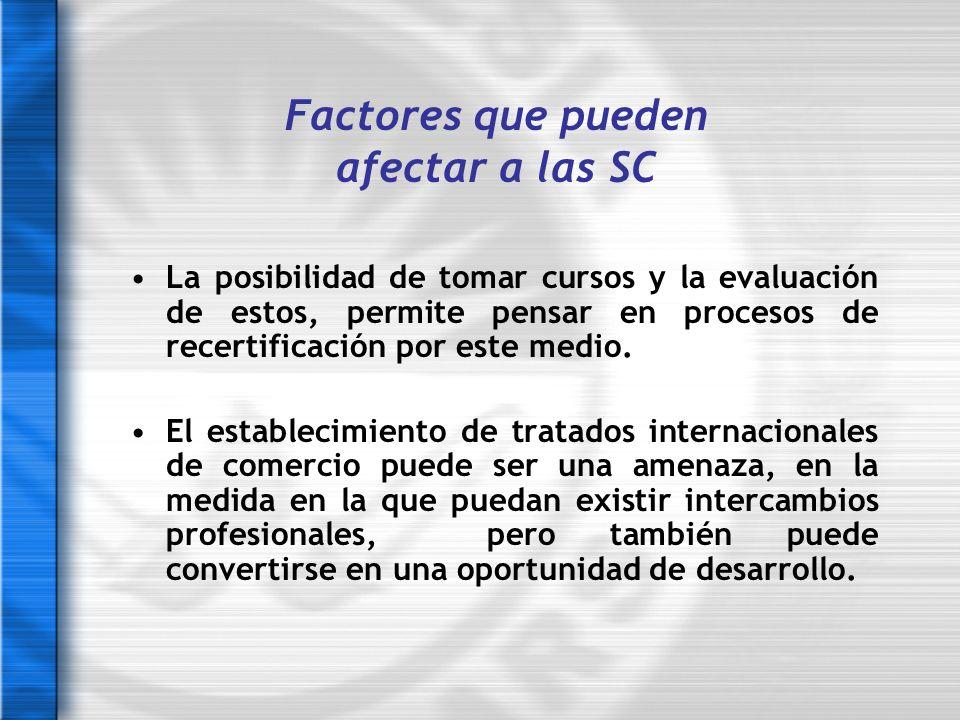 Factores que pueden afectar a las SC