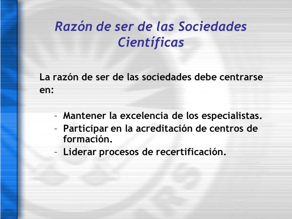 Razón de ser de las Sociedades Científicas