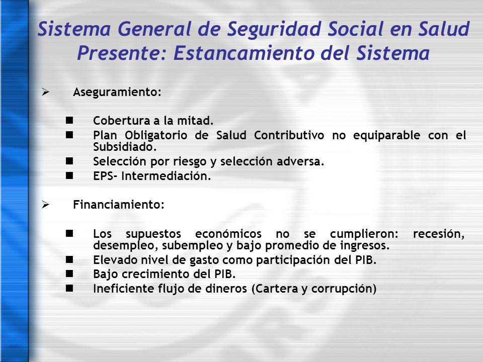 Sistema General de Seguridad Social en Salud Presente: Estancamiento del Sistema