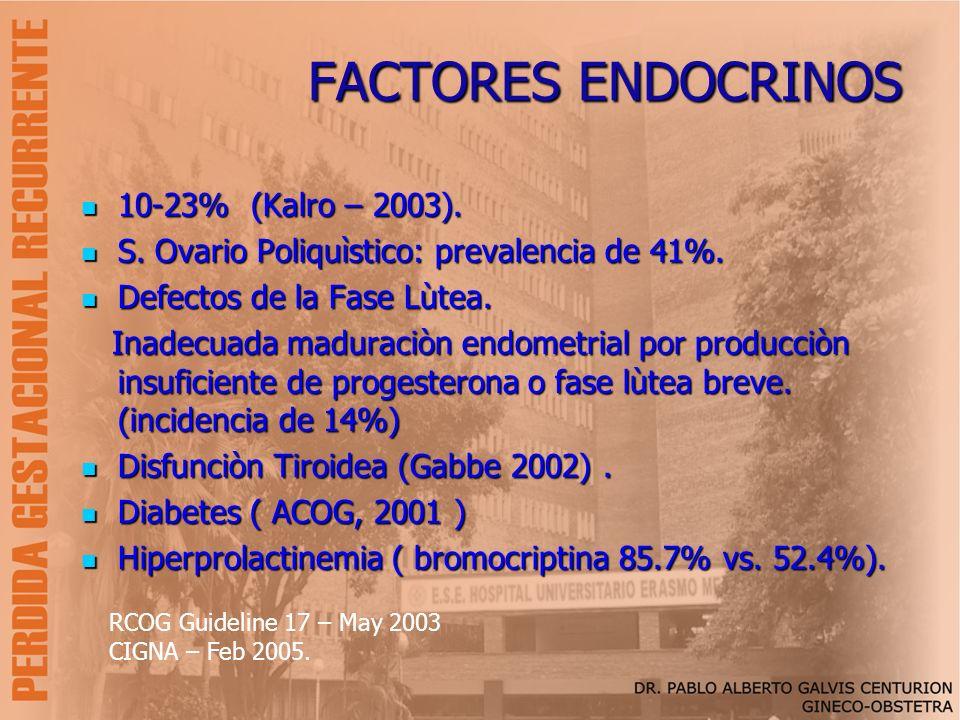 FACTORES ENDOCRINOS 10-23% (Kalro – 2003).