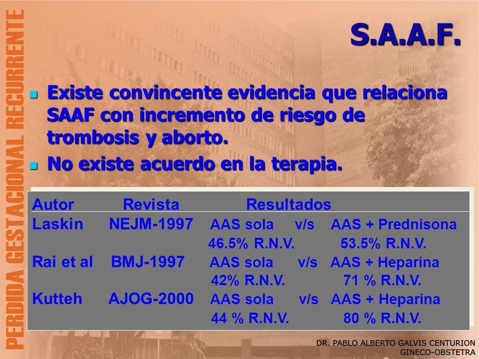 S.A.A.F. Existe convincente evidencia que relaciona SAAF con incremento de riesgo de trombosis y aborto.
