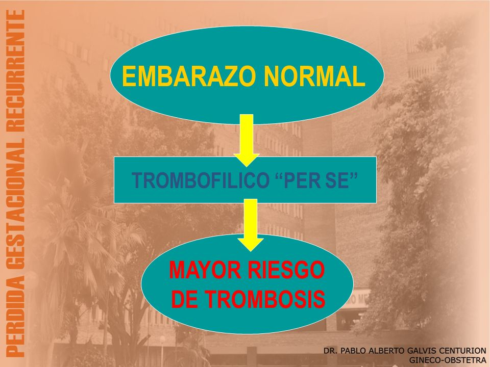 EMBARAZO NORMAL TROMBOFILICO PER SE MAYOR RIESGO DE TROMBOSIS