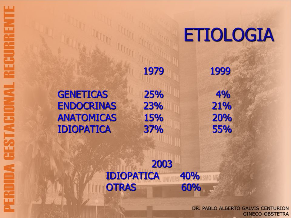 ETIOLOGIA GENETICAS 25% 4% ENDOCRINAS 23% 21% ANATOMICAS 15% 20%