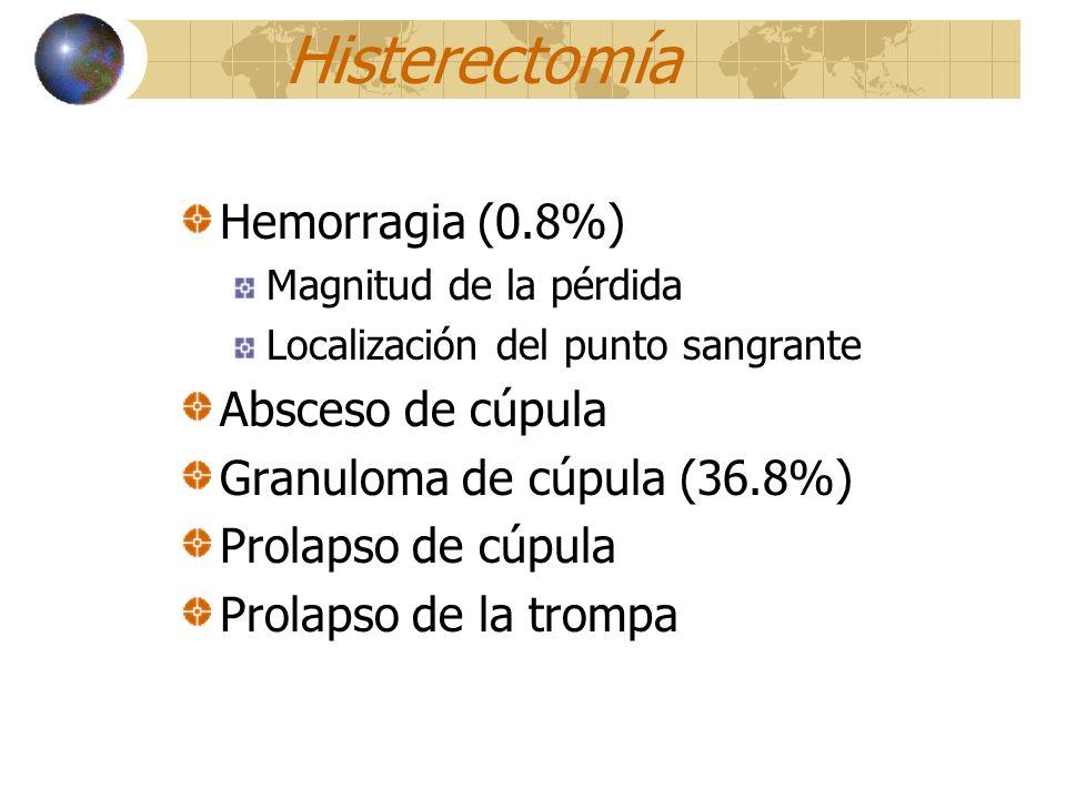 Histerectomía Hemorragia (0.8%) Absceso de cúpula