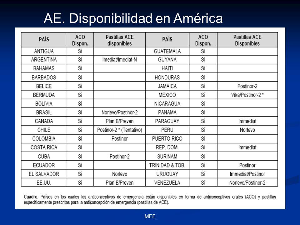 AE. Disponibilidad en América