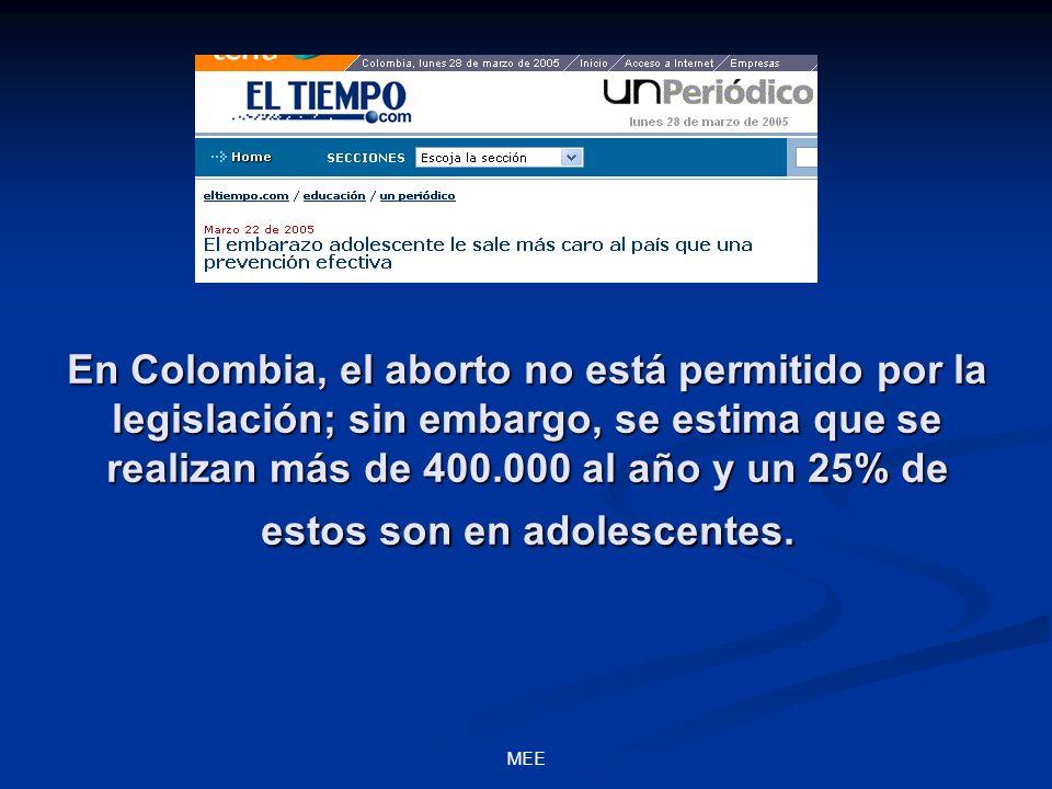 En Colombia, el aborto no está permitido por la legislación; sin embargo, se estima que se realizan más de 400.000 al año y un 25% de estos son en adolescentes.