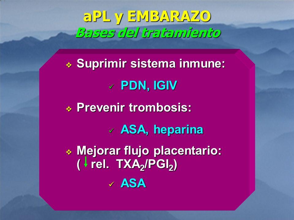 aPL y EMBARAZO Bases del tratamiento