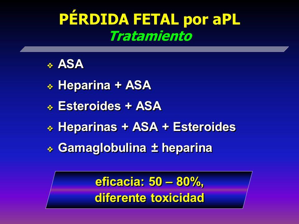 PÉRDIDA FETAL por aPL Tratamiento