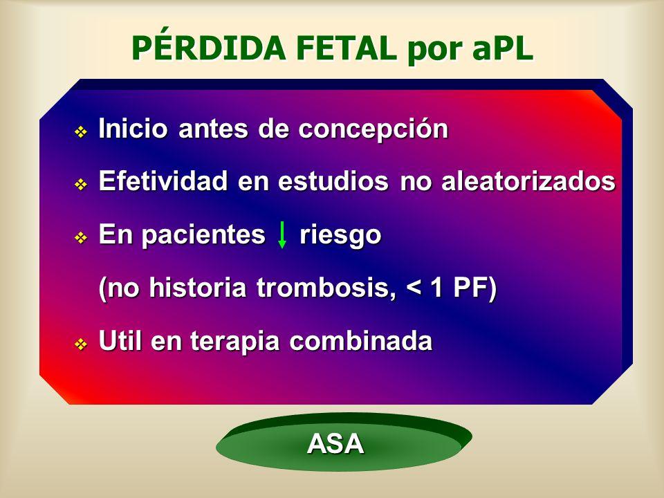 PÉRDIDA FETAL por aPL Inicio antes de concepción