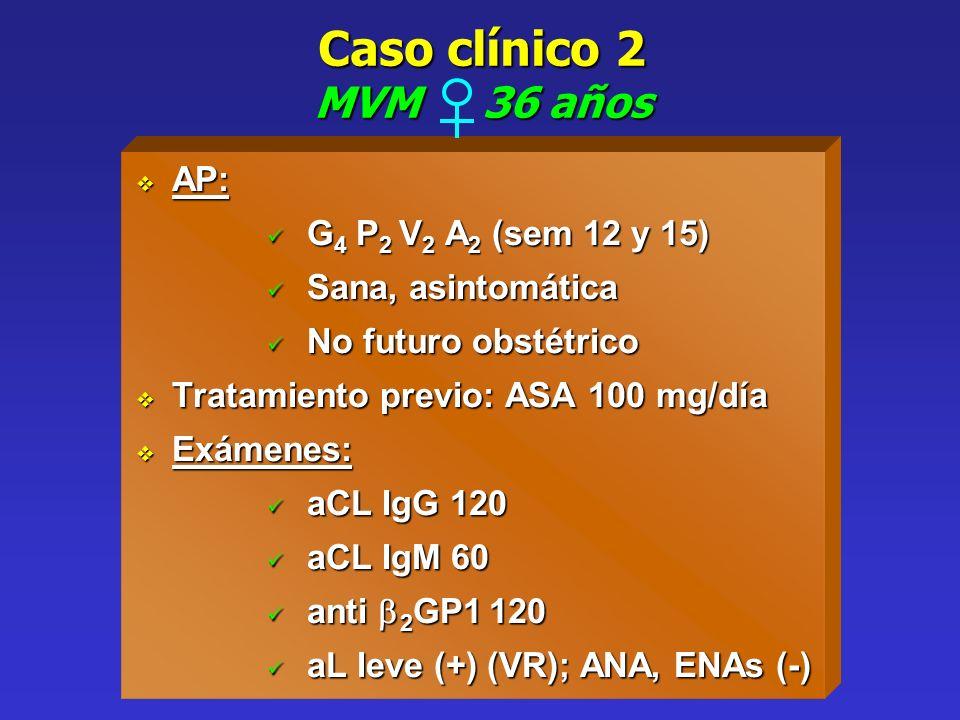 Caso clínico 2 MVM 36 años AP: G4 P2 V2 A2 (sem 12 y 15)