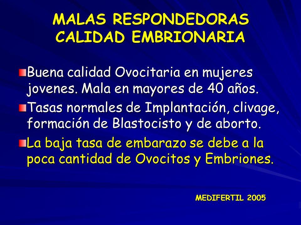 MALAS RESPONDEDORAS CALIDAD EMBRIONARIA