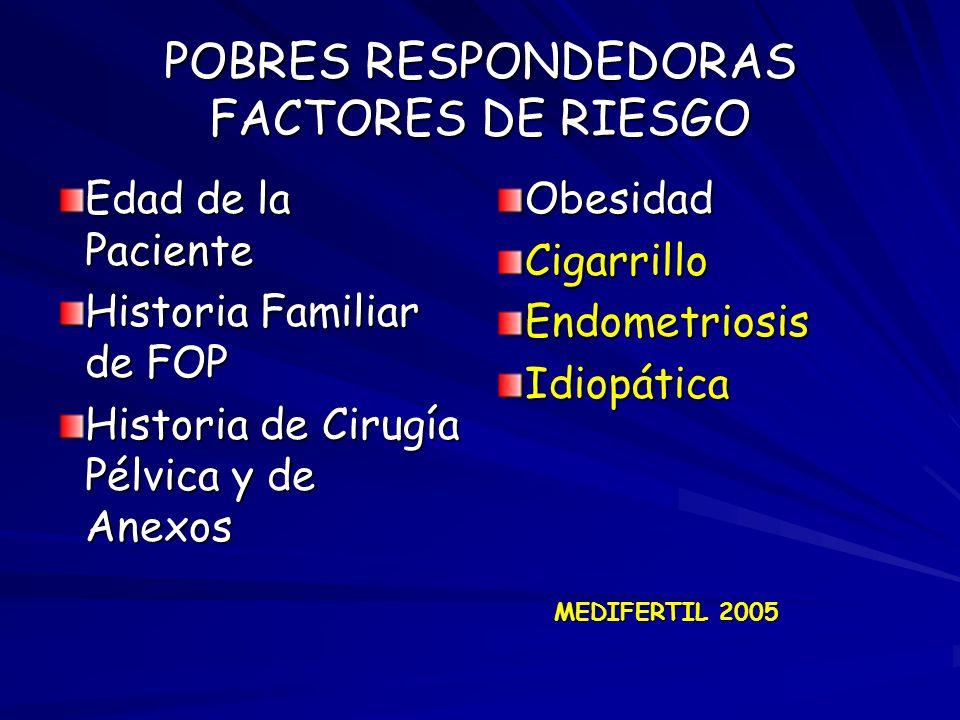 POBRES RESPONDEDORAS FACTORES DE RIESGO