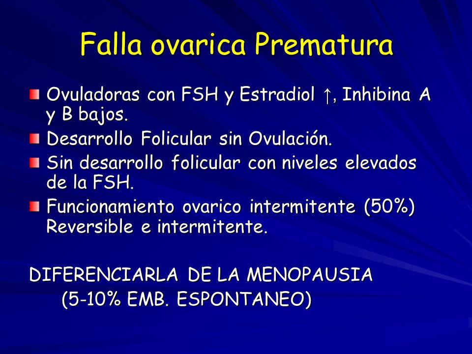 Falla ovarica Prematura