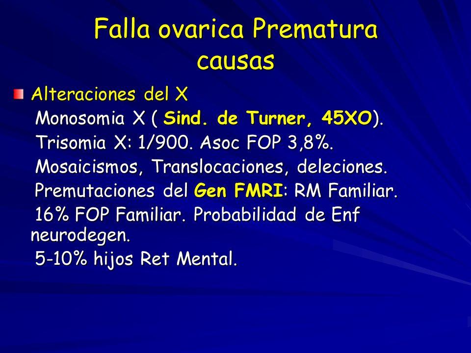 Falla ovarica Prematura causas