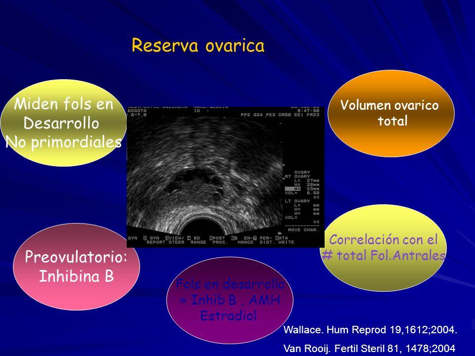 Reserva ovarica Miden fols en Desarrollo No primordiales