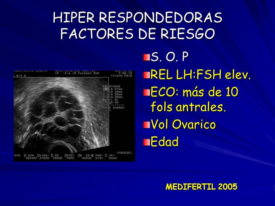 HIPER RESPONDEDORAS FACTORES DE RIESGO