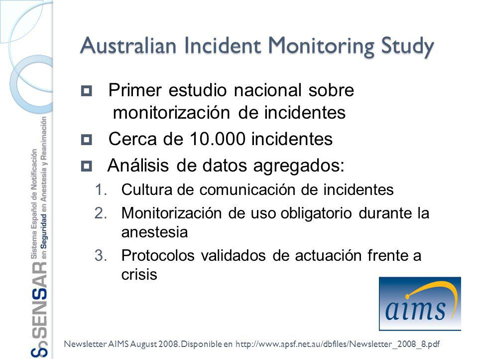 Australian Incident Monitoring Study