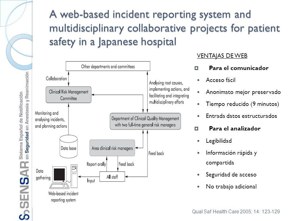 A web-based incident reporting system and multidisciplinary collaborative projects for patient safety in a Japanese hospital