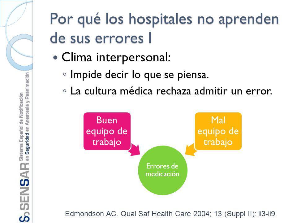 Por qué los hospitales no aprenden de sus errores I