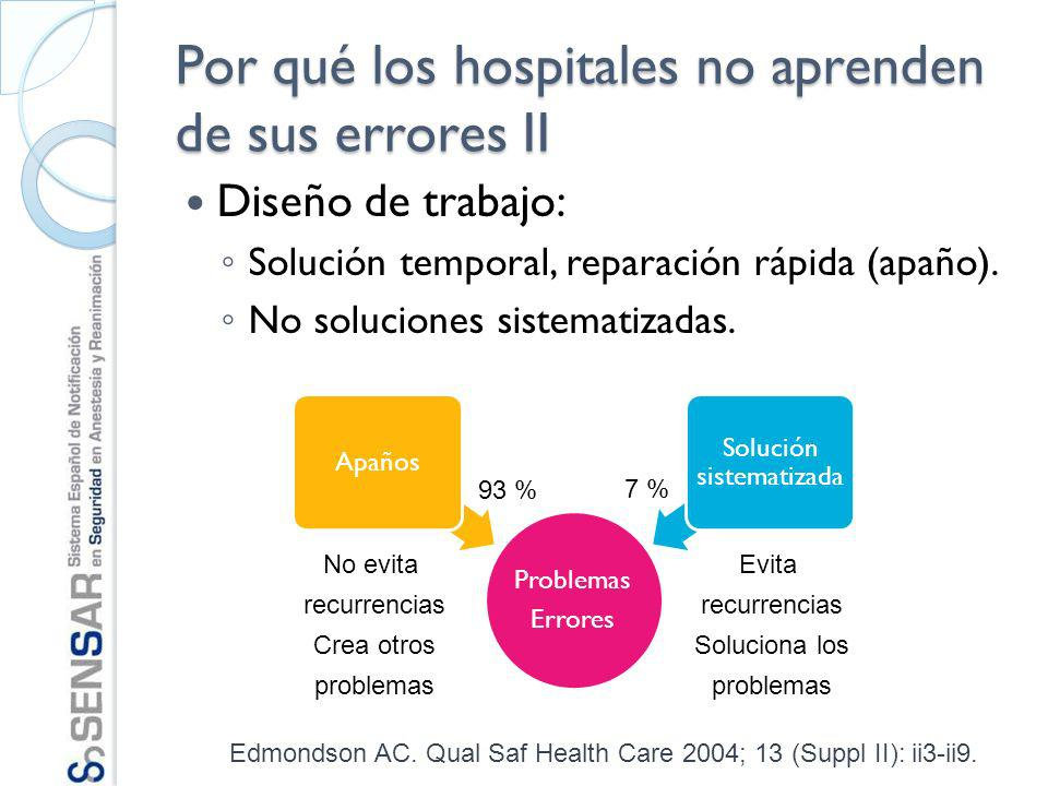 Por qué los hospitales no aprenden de sus errores II