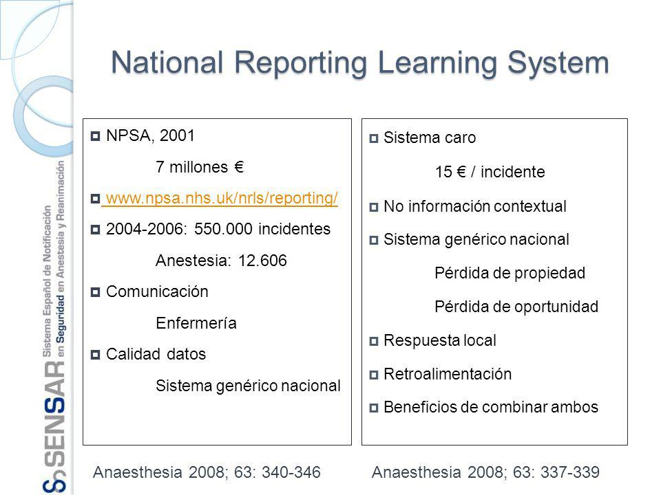 National Reporting Learning System