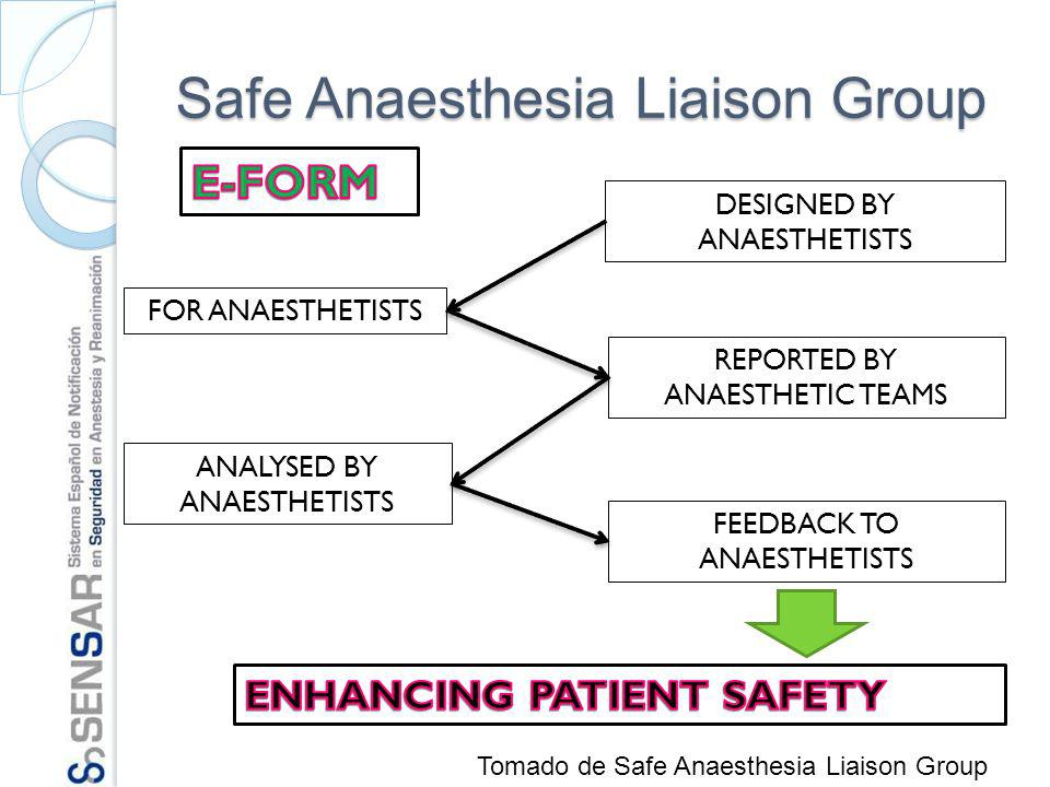 Safe Anaesthesia Liaison Group