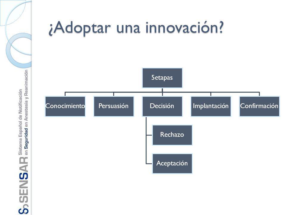 ¿Adoptar una innovación