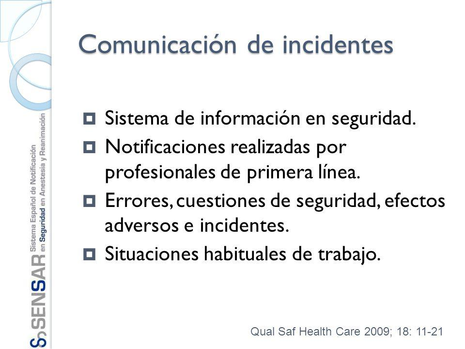 Comunicación de incidentes