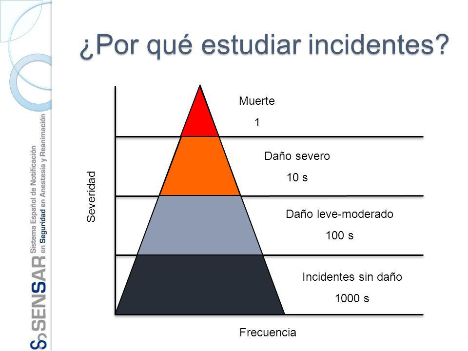 ¿Por qué estudiar incidentes
