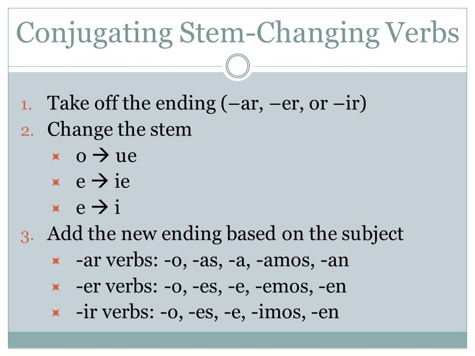 Conjugating Stem-Changing Verbs