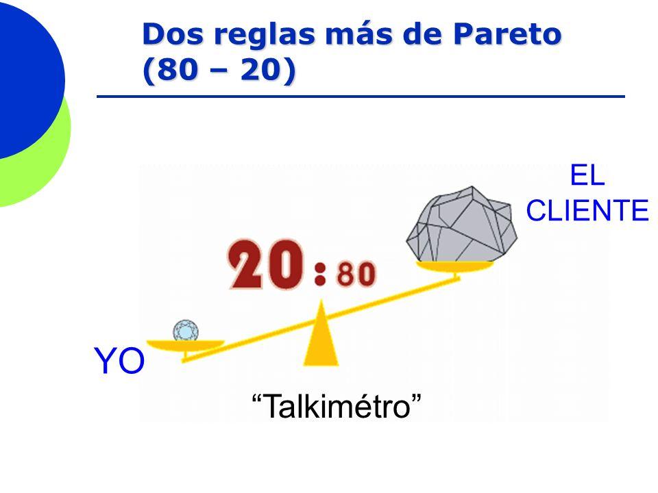 Dos reglas más de Pareto (80 – 20)
