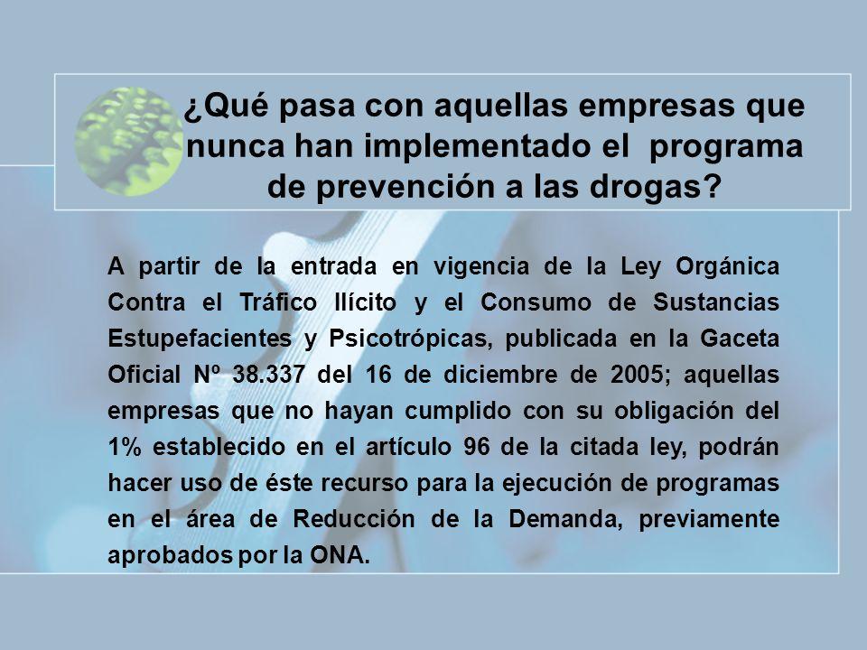 ¿Qué pasa con aquellas empresas que nunca han implementado el programa de prevención a las drogas