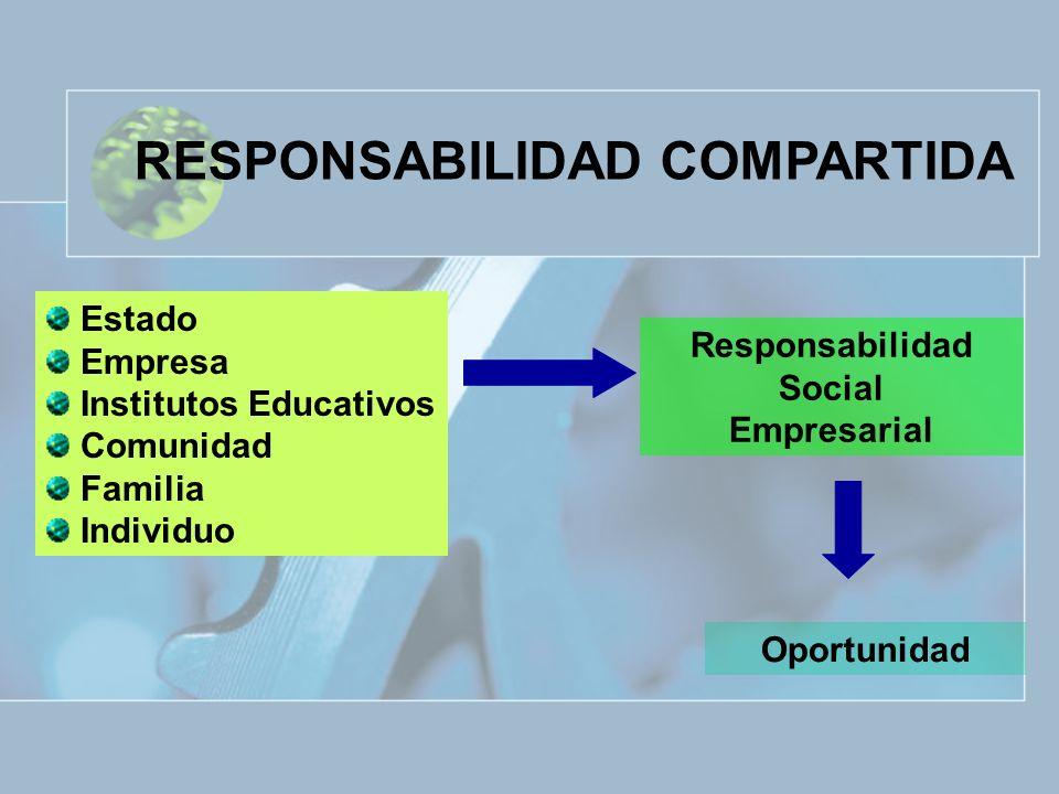 RESPONSABILIDAD COMPARTIDA