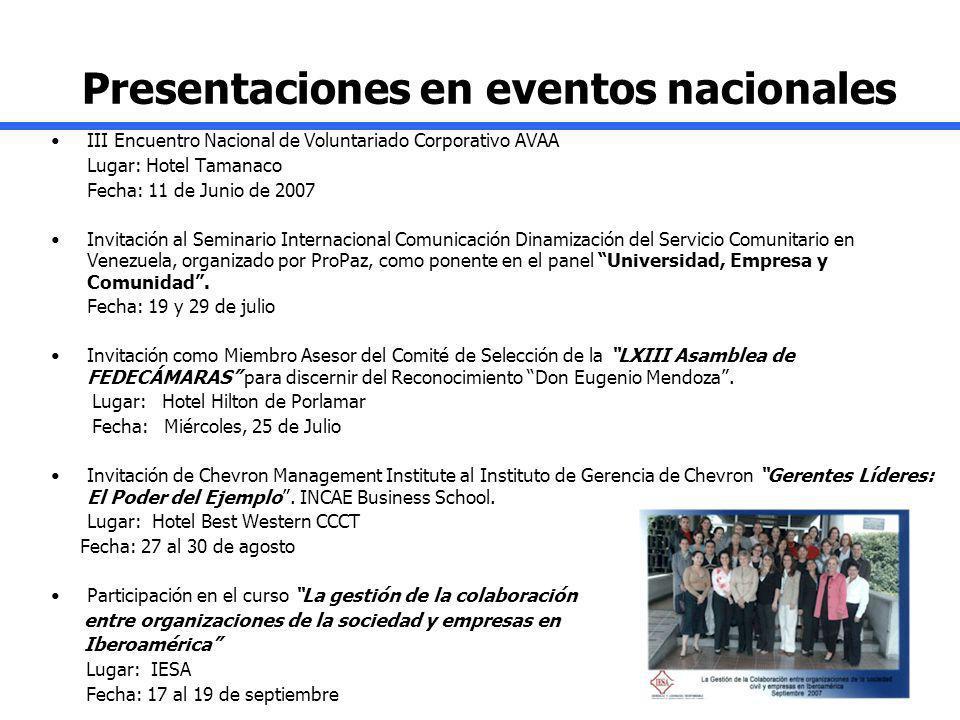 Presentaciones en eventos nacionales