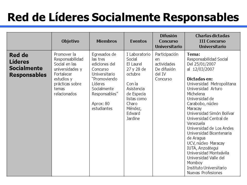 Red de Líderes Socialmente Responsables