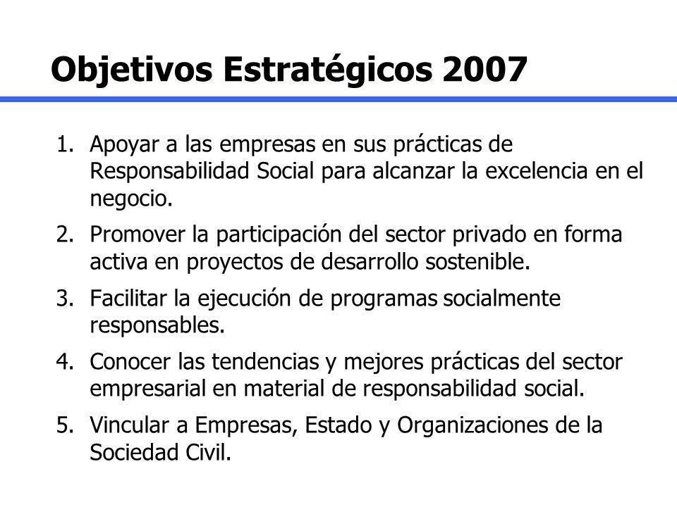 Objetivos Estratégicos 2007