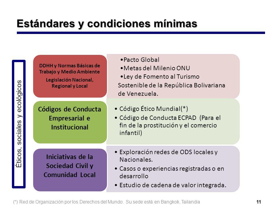 Estándares y condiciones mínimas