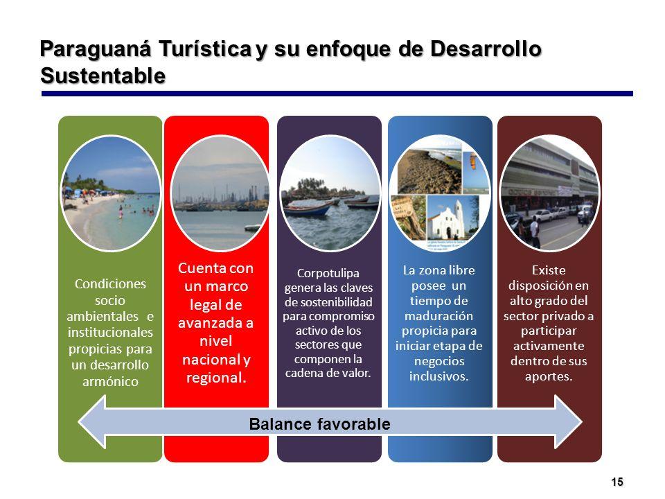 Cuenta con un marco legal de avanzada a nivel nacional y regional.