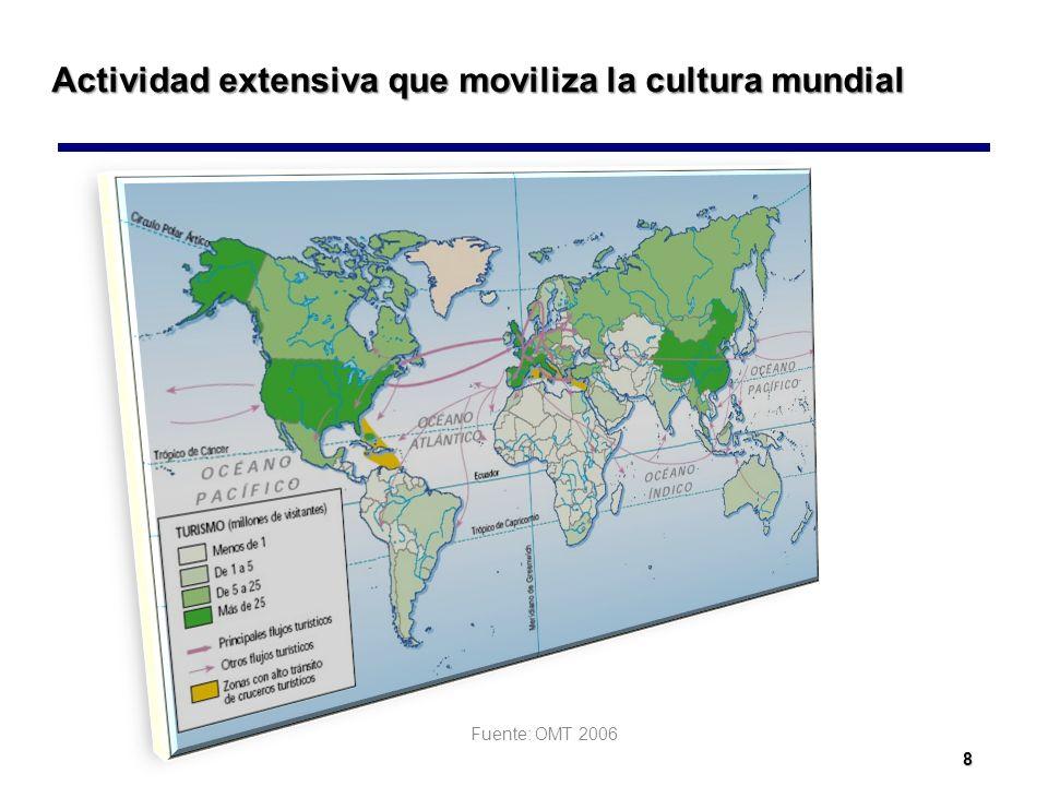 Actividad extensiva que moviliza la cultura mundial