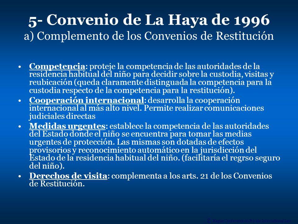 5- Convenio de La Haya de 1996 a) Complemento de los Convenios de Restitución