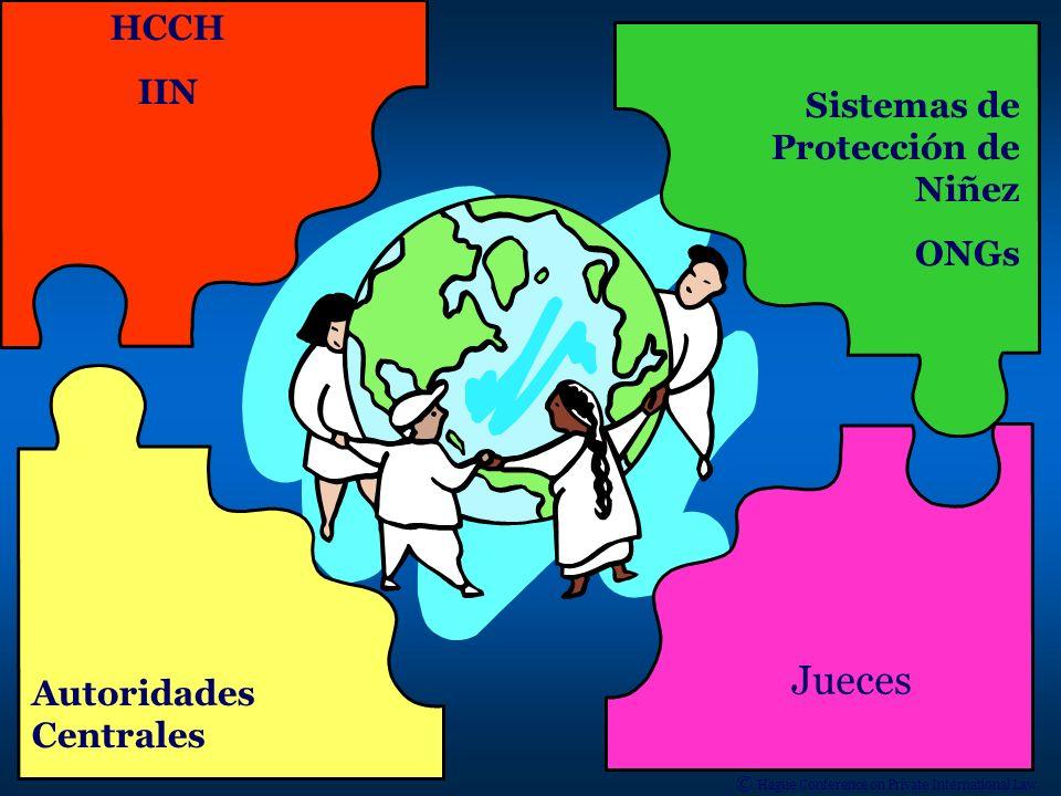 Jueces HCCH IIN Sistemas de Protección de Niñez ONGs