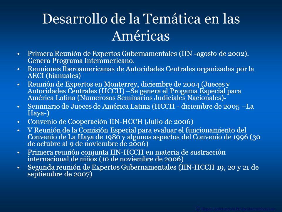 Desarrollo de la Temática en las Américas